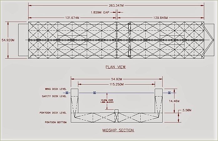VARIOUS SHIP PLANS REQUIRED FOR DRY DOCKING