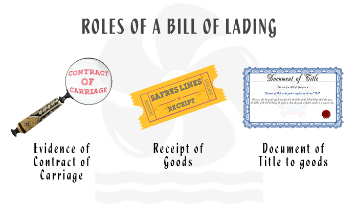 Classification of Bill of Lading