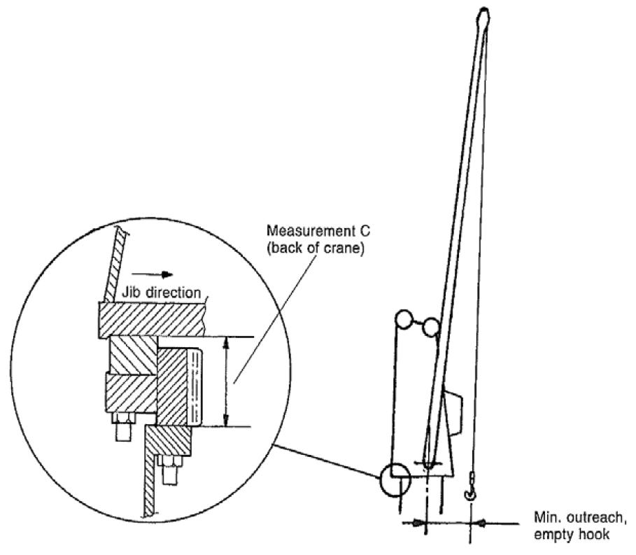 Rocking test of deck crane