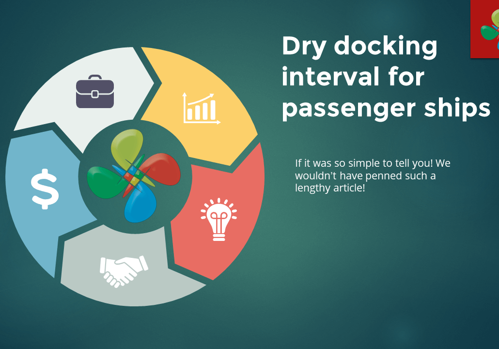 Dry docking interval for passenger ships