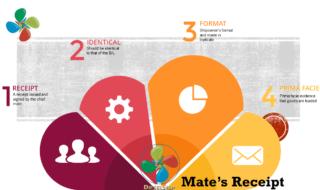 Mate's Receipt